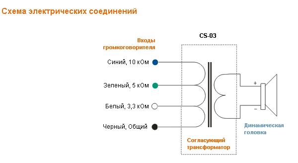 """CS-03, Громкоговоритель потолочный, цена 955 Руб., описание на сайте ООО """"Элком"""" электротехническое оборудование. CS-03"""